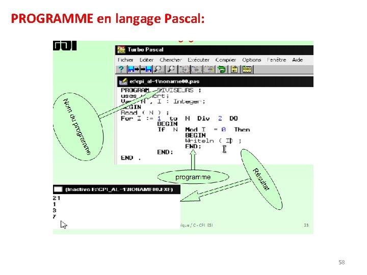 PROGRAMME en langage Pascal: 58