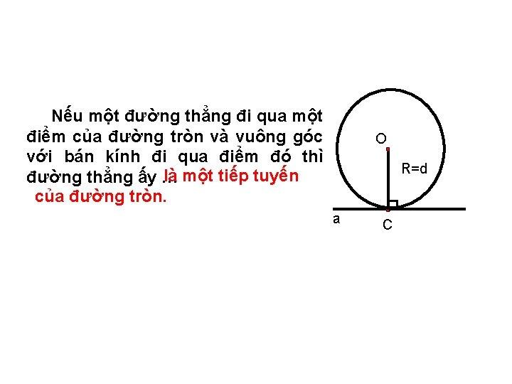 Nếu một đường thẳng đi qua một điểm của đường tròn và vuông góc