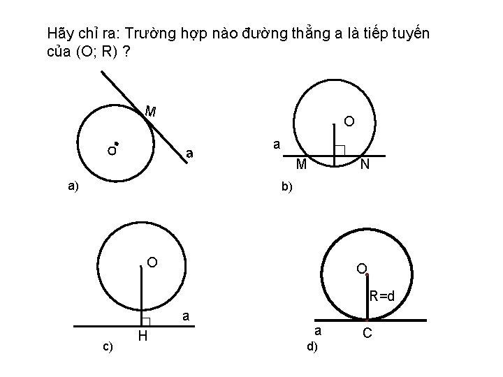 Hãy chỉ ra: Trường hợp nào đường thẳng a là tiếp tuyến của (O;