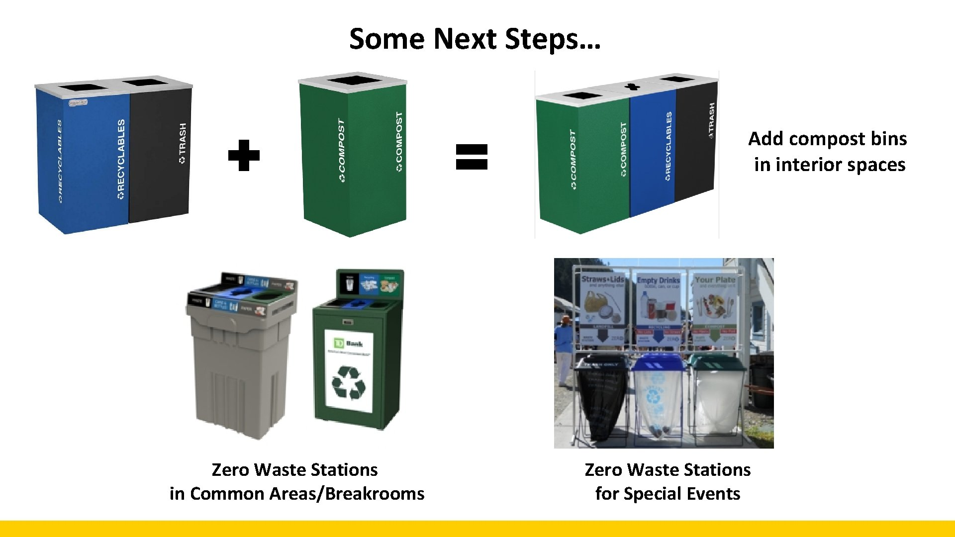 Some Next Steps… Add compost bins in interior spaces Zero Waste Stations in Common