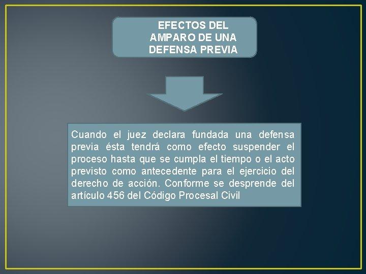 EFECTOS DEL AMPARO DE UNA DEFENSA PREVIA Cuando el juez declara fundada una defensa