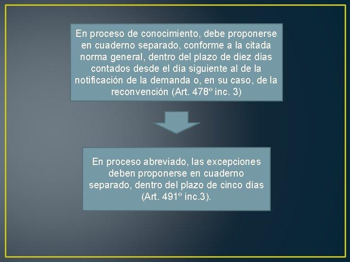 En proceso de conocimiento, debe proponerse en cuaderno separado, conforme a la citada norma