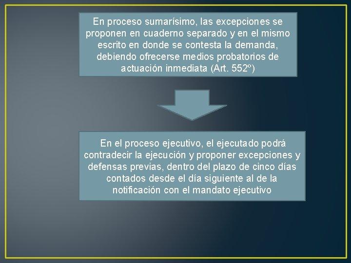 En proceso sumarísimo, las excepciones se proponen en cuaderno separado y en el mismo