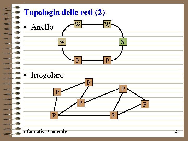 Topologia delle reti (2) W • Anello W W S P • Irregolare P