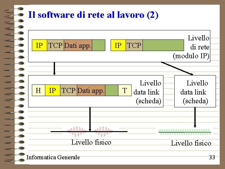Il software di rete al lavoro (2) IP TCP Dati app. H IP TCP