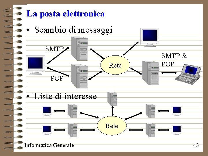 La posta elettronica • Scambio di messaggi SMTP Rete SMTP & POP • Liste