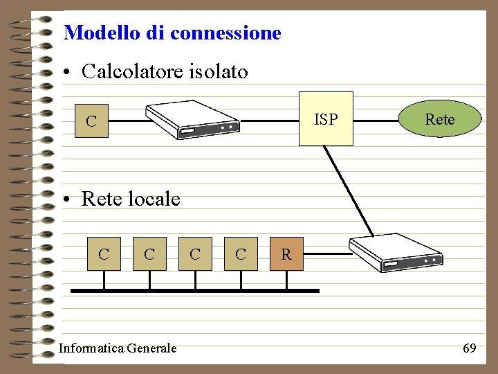 Modello di connessione • Calcolatore isolato ISP C Rete • Rete locale C C