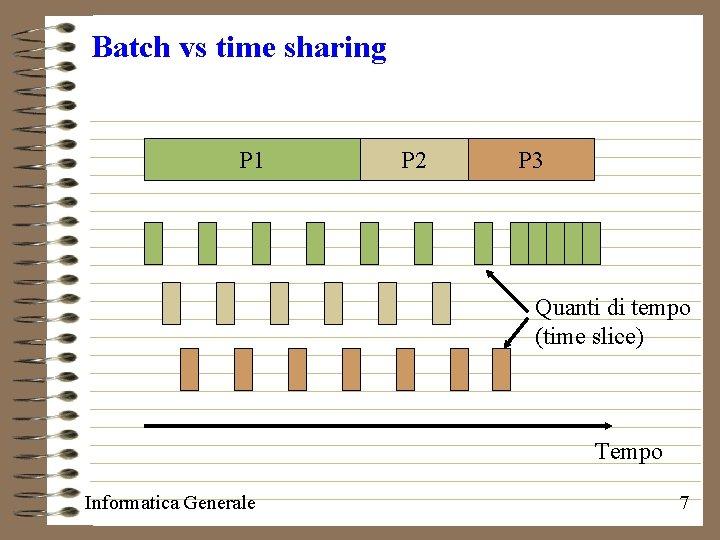 Batch vs time sharing P 1 P 2 P 3 Quanti di tempo (time