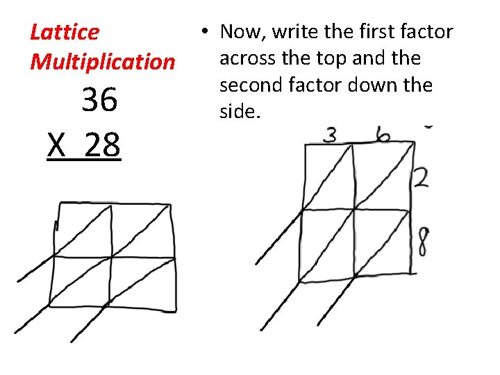 • Now, write the first factor Lattice across the top and the Multiplication