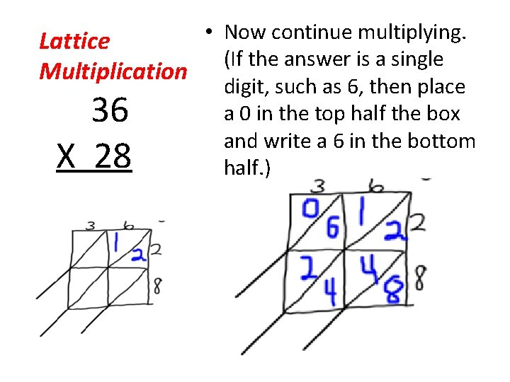 • Now continue multiplying. Lattice (If the answer is a single Multiplication digit,