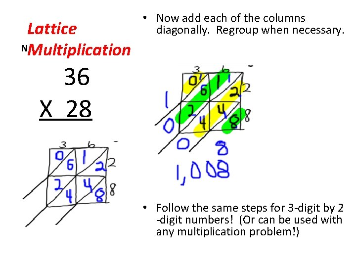Lattice NMultiplication • Now add each of the columns diagonally. Regroup when necessary. 36