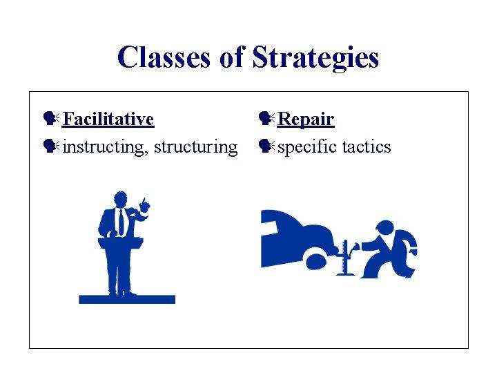 Classes of Strategies Facilitative instructing, structuring Repair specific tactics
