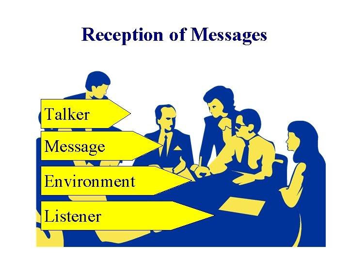 Reception of Messages Talker Message Environment Listener