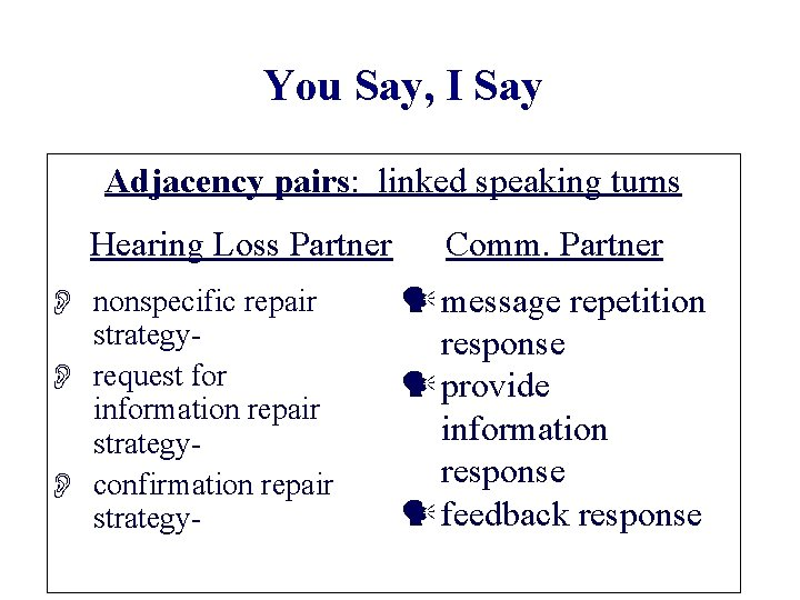 You Say, I Say Adjacency pairs: linked speaking turns Hearing Loss Partner O nonspecific