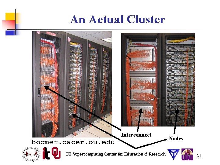 An Actual Cluster Interconnect boomer. oscer. ou. edu OU Supercomputing Center for Education &
