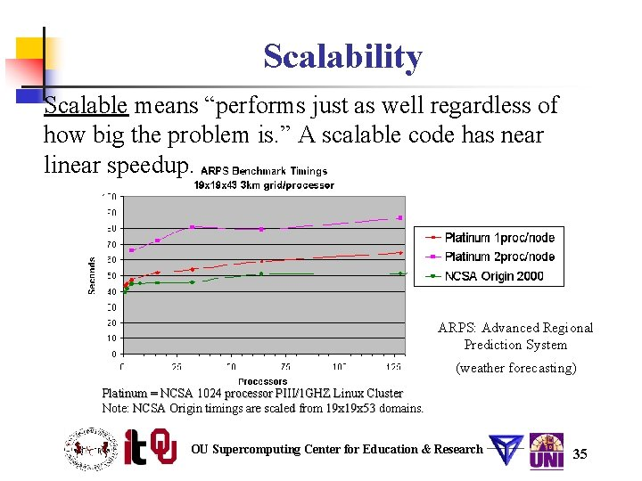 """Scalability Scalable means """"performs just as well regardless of how big the problem is."""