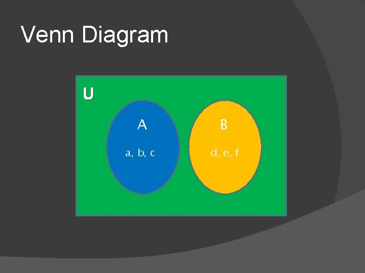 Venn Diagram U A B a, b, c d, e, f