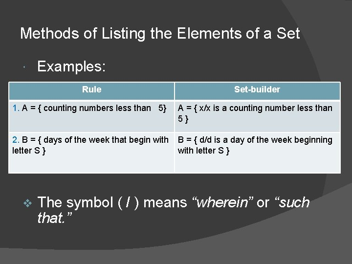 Methods of Listing the Elements of a Set Examples: Rule Set-builder 1. A =