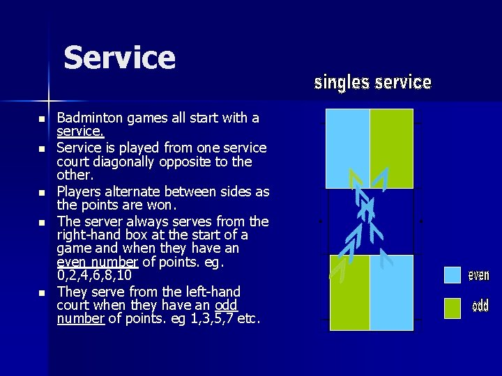 Service n n n Badminton games all start with a service. Service is played