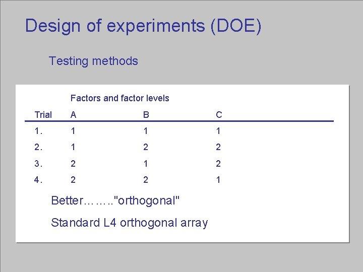 Design of experiments (DOE) Testing methods Factors and factor levels Trial A B C