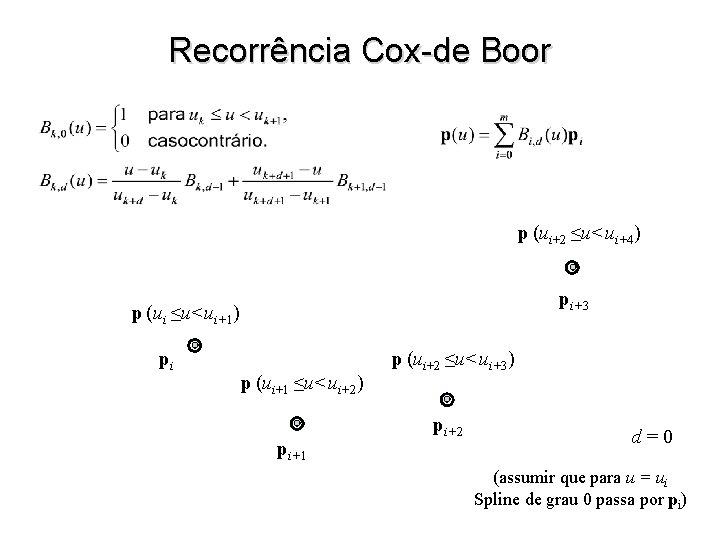 Recorrência Cox-de Boor p (ui+2 ≤u<ui+4) pi+3 p (ui ≤u<ui+1) pi p (ui+1 ≤u<ui+2)