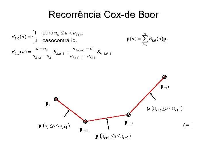 Recorrência Cox-de Boor pi+3 pi p (ui ≤u<ui+1) p (ui+2 ≤u<ui+3) pi+1 pi+2 p