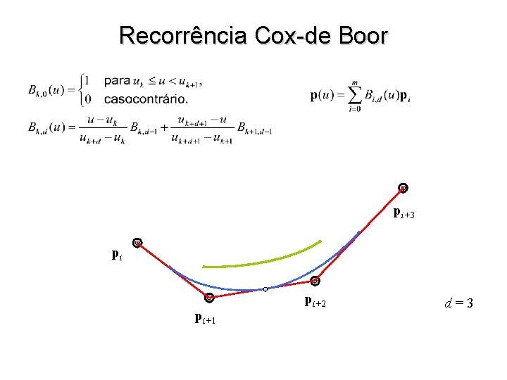 Recorrência Cox-de Boor pi+3 pi pi+1 pi+2 d=3