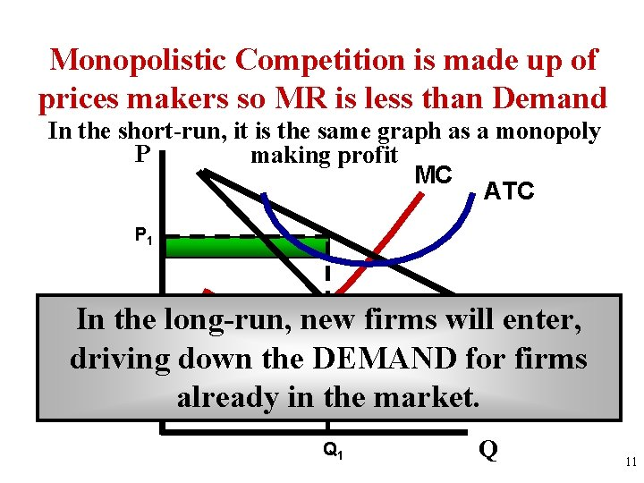 Monopolistic Competition is made up of prices makers so MR is less than Demand