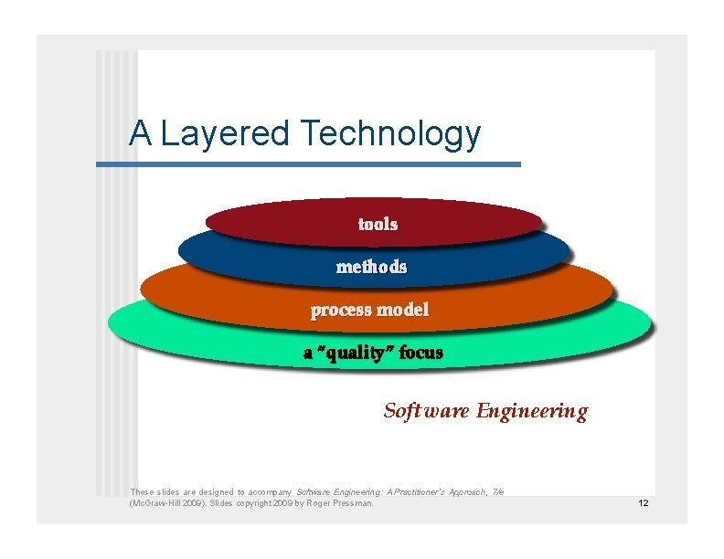 A Layered Technology Software Engineering These slides are designed to accompany Software Engineering: A