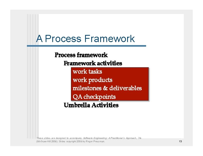 A Process Framework These slides are designed to accompany Software Engineering: A Practitioner's Approach,