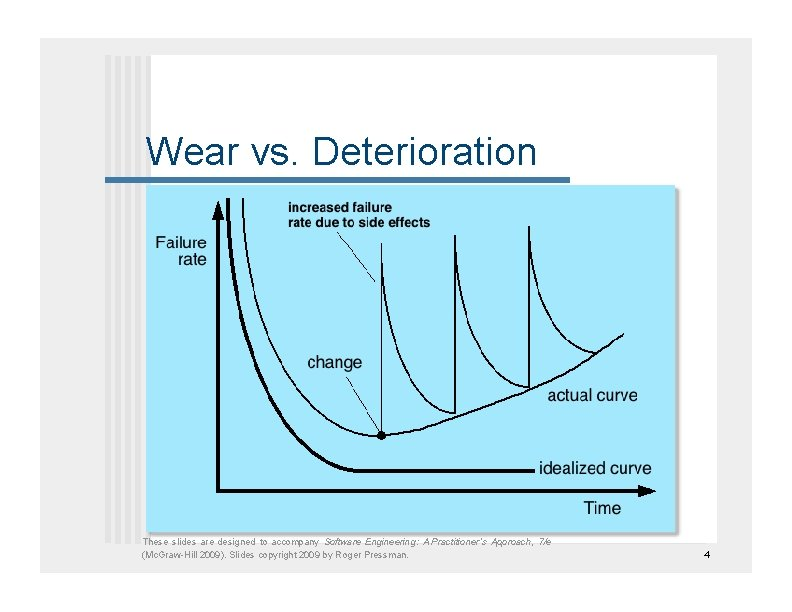 Wear vs. Deterioration These slides are designed to accompany Software Engineering: A Practitioner's Approach,