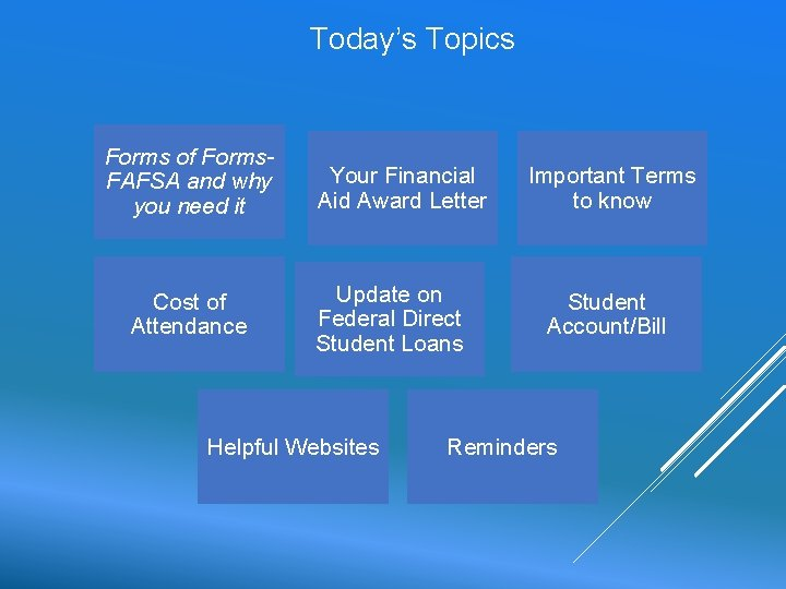 Today's Topics Forms of Forms. FAFSA and why you need it Cost of Attendance