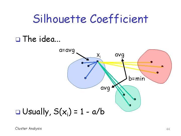Silhouette Coefficient q The idea. . . a=avg xi avg b=min avg q Usually,