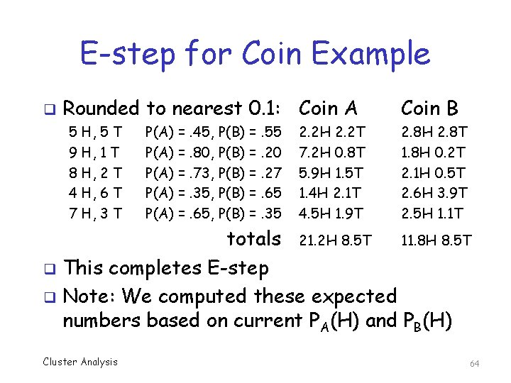 E-step for Coin Example q Rounded to nearest 0. 1: Coin A 5 H,