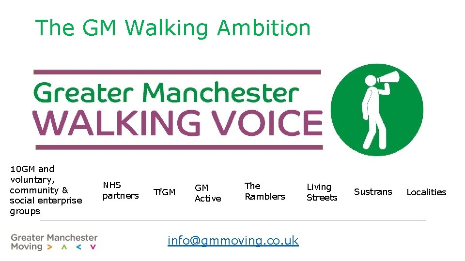 The GM Walking Ambition 10 GM and voluntary, community & social enterprise groups NHS