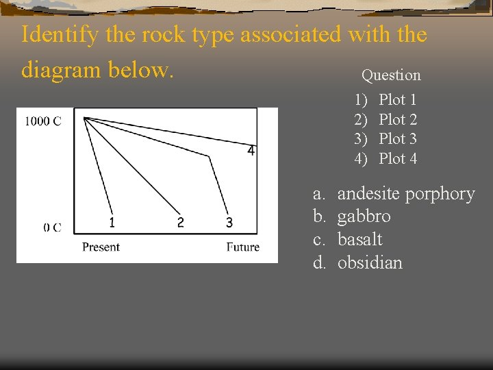 Identify the rock type associated with the diagram below. Question 1) 2) 3) 4)
