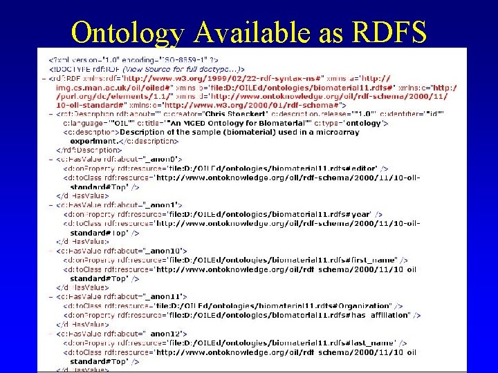 Ontology Available as RDFS