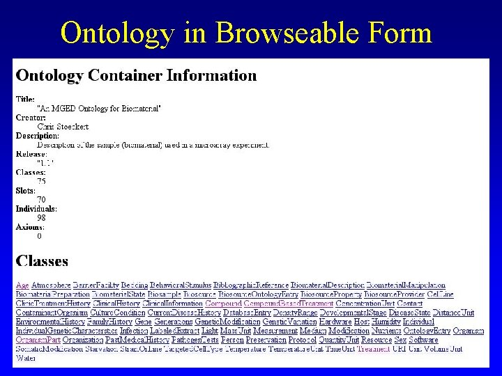 Ontology in Browseable Form