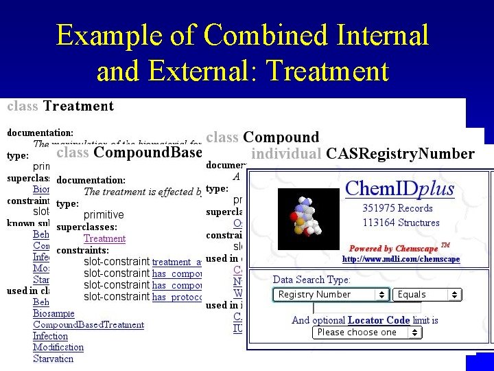 Example of Combined Internal and External: Treatment