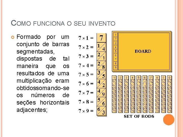 COMO FUNCIONA O SEU INVENTO Formado por um conjunto de barras segmentadas, dispostas de