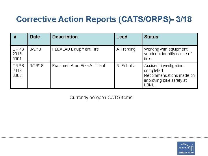 Corrective Action Reports (CATS/ORPS)- 3/18 # Date Description Lead Status ORPS 20180001 3/9/18 FLEXLAB