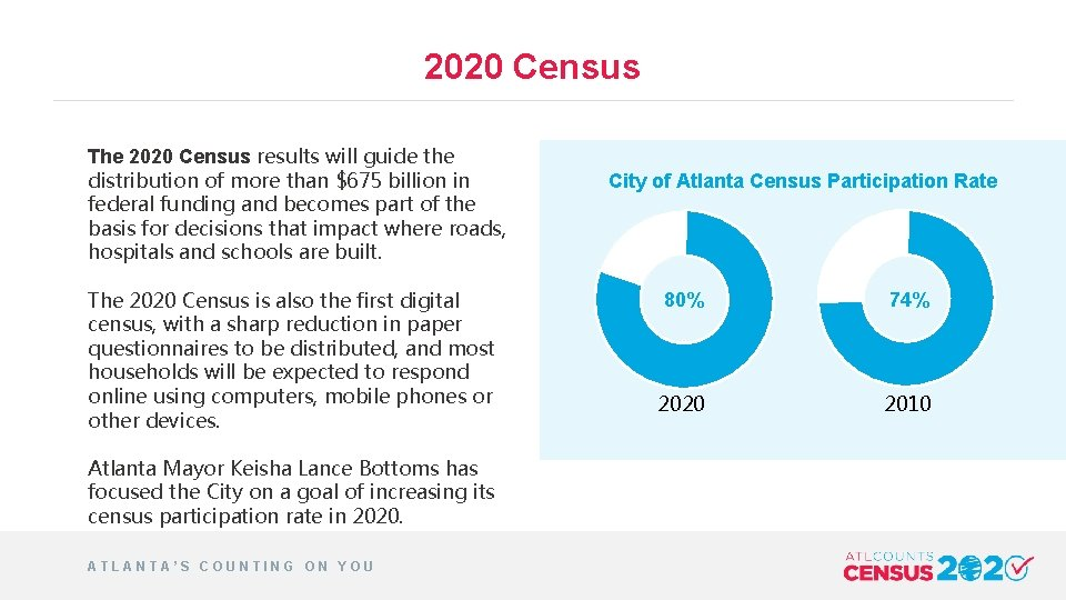 2020 Census The 2020 Census results will guide the distribution of more than $675
