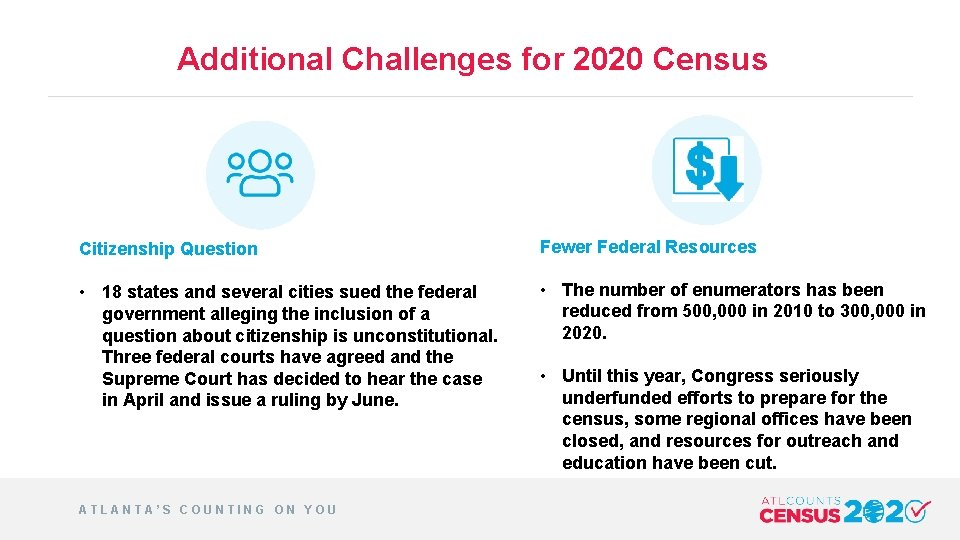 Additional Challenges for 2020 Census Citizenship Question Fewer Federal Resources • 18 states and