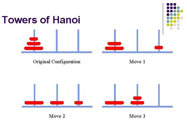 Towers of Hanoi Original Configuration Move 1 Move 2 Move 3