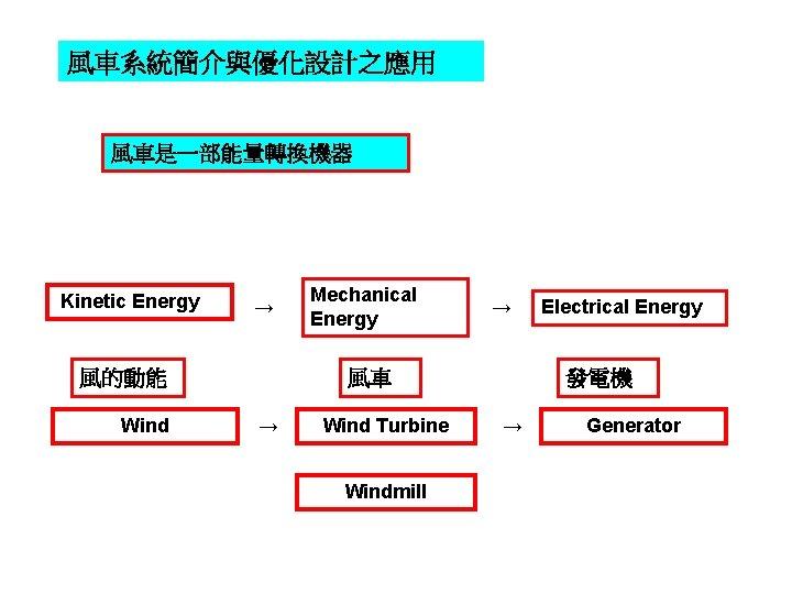 風車系統簡介與優化設計之應用 風車是一部能量轉換機器 Kinetic Energy → 風的動能 Wind Mechanical Energy → 風車 → Wind Turbine