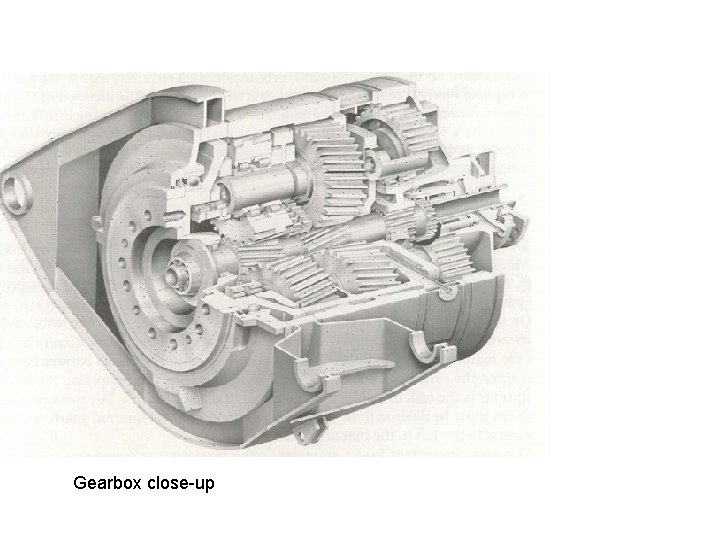 Gearbox close-up