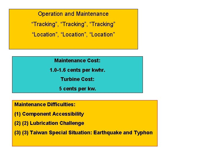 """Operation and Maintenance """"Tracking"""", """"Tracking"""" """"Location"""", """"Location"""" Maintenance Cost: 1. 0 -1. 6 cents"""