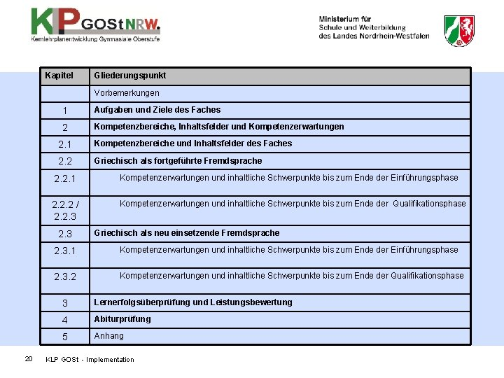 Kapitel Gliederungspunkt Vorbemerkungen 1 Aufgaben und Ziele des Faches 2 Kompetenzbereiche, Inhaltsfelder und Kompetenzerwartungen