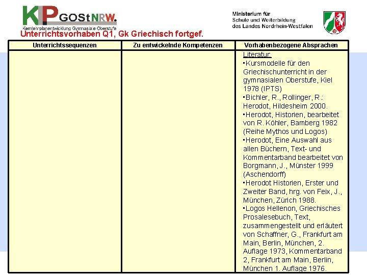 Unterrichtsvorhaben Q 1, Gk Griechisch fortgef. Unterrichtssequenzen 48 Zu entwickelnde Kompetenzen Vorhabenbezogene Absprachen Literatur: