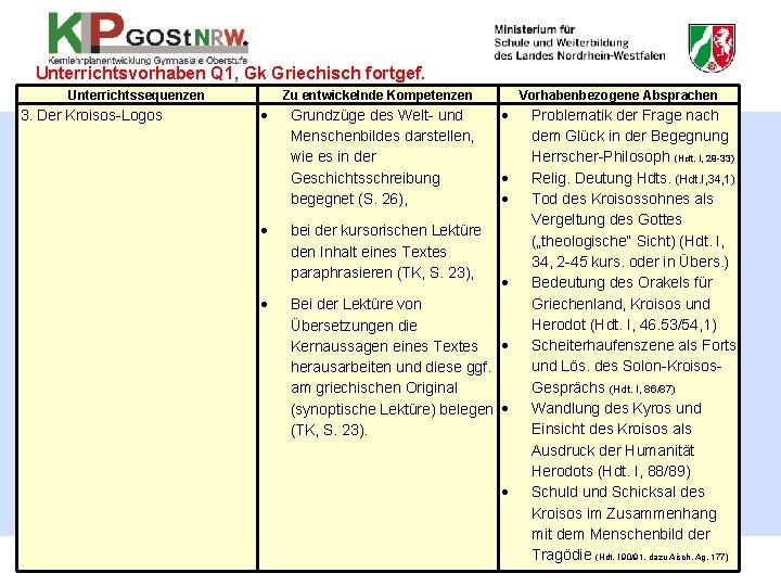 Unterrichtsvorhaben Q 1, Gk Griechisch fortgef. Unterrichtssequenzen 3. Der Kroisos-Logos Zu entwickelnde Kompetenzen Grundzüge
